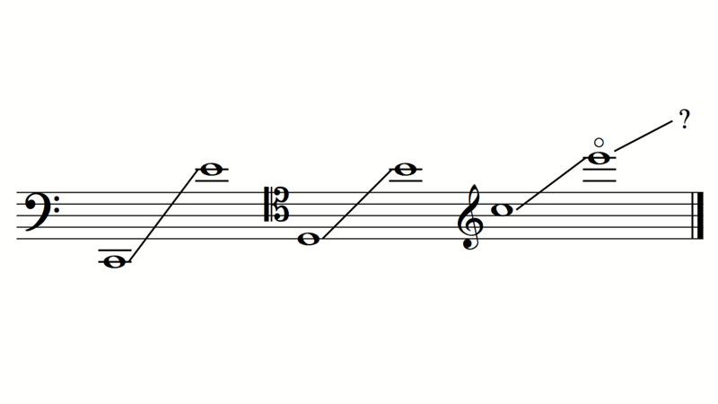 Cello - Registers as Defined by Clefs