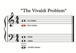 "Double Basses - ""The Vivaldi Problem"""
