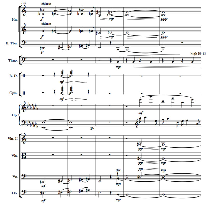 Horns - Practical Range of Stopped Notes