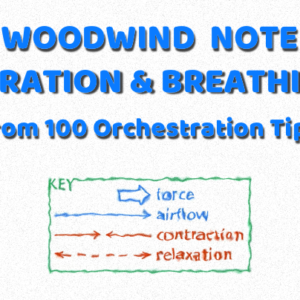 Woodwinds – Note Durations and Breathing